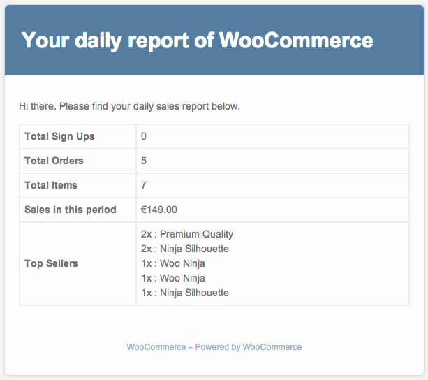 A clean and clear sales report email, directly from your WooCommerce store.